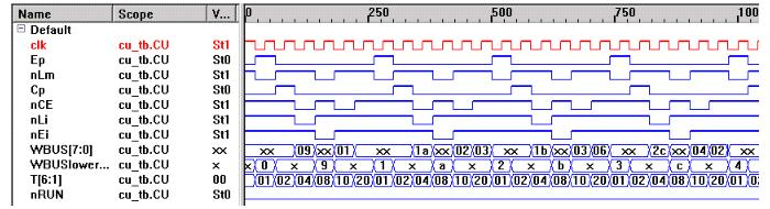 8-bit microprocessor design using Verilog (SAP-1 architecture)
