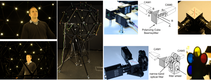 Design and Calibration of Multispectral Light Stage