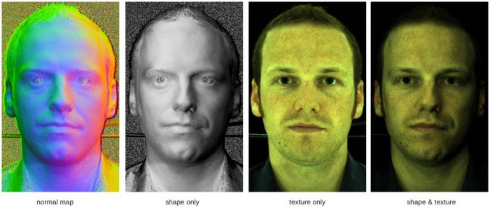 Stimulus Image Dataset for Psychology Experiment