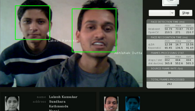 Real Time Face Tracking and Recognition – rtftr